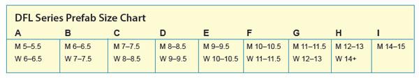 dfl-series-prefab-size-chart